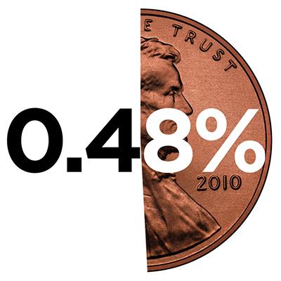 Half a penny