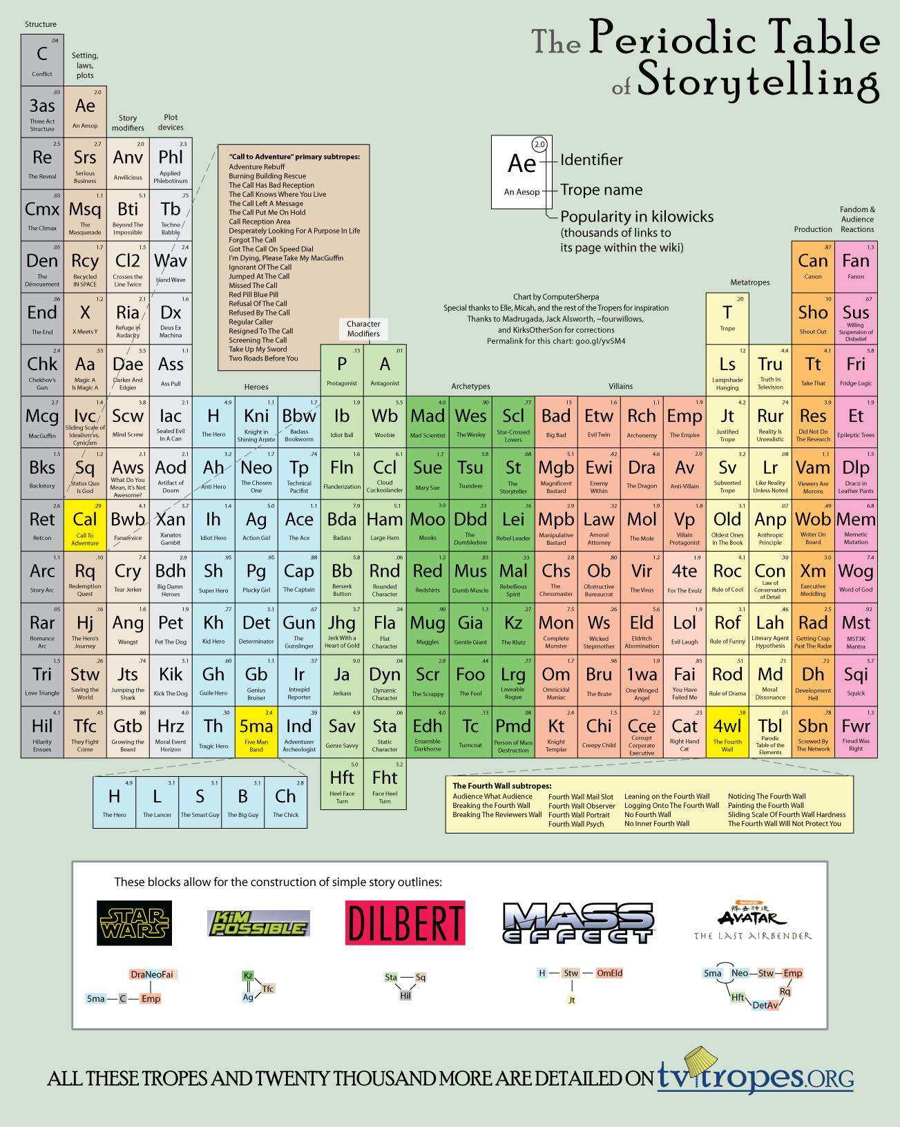Funny periodic table words gallery periodic table images funny periodic table words gallery periodic table images write words with periodic table images periodic table gamestrikefo Images