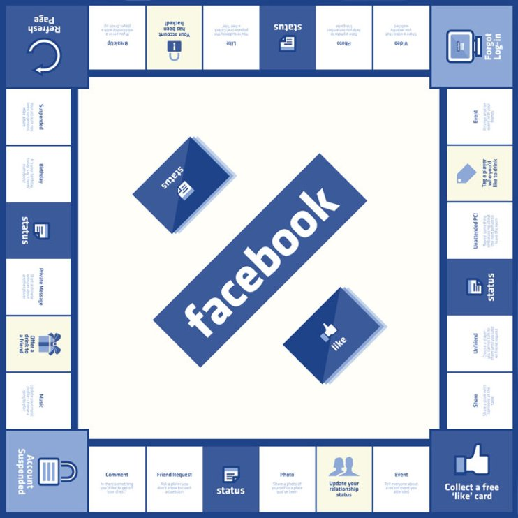 Facebook board game - top