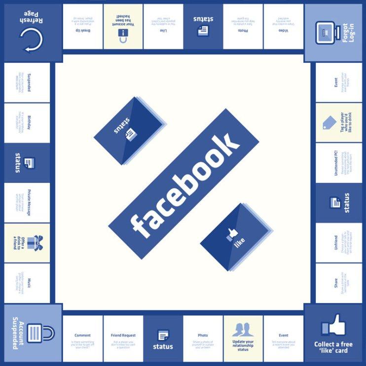 Facebook board game - top