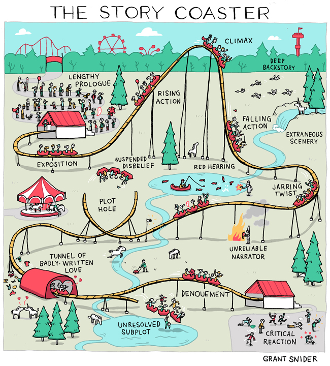 The Storycoaster
