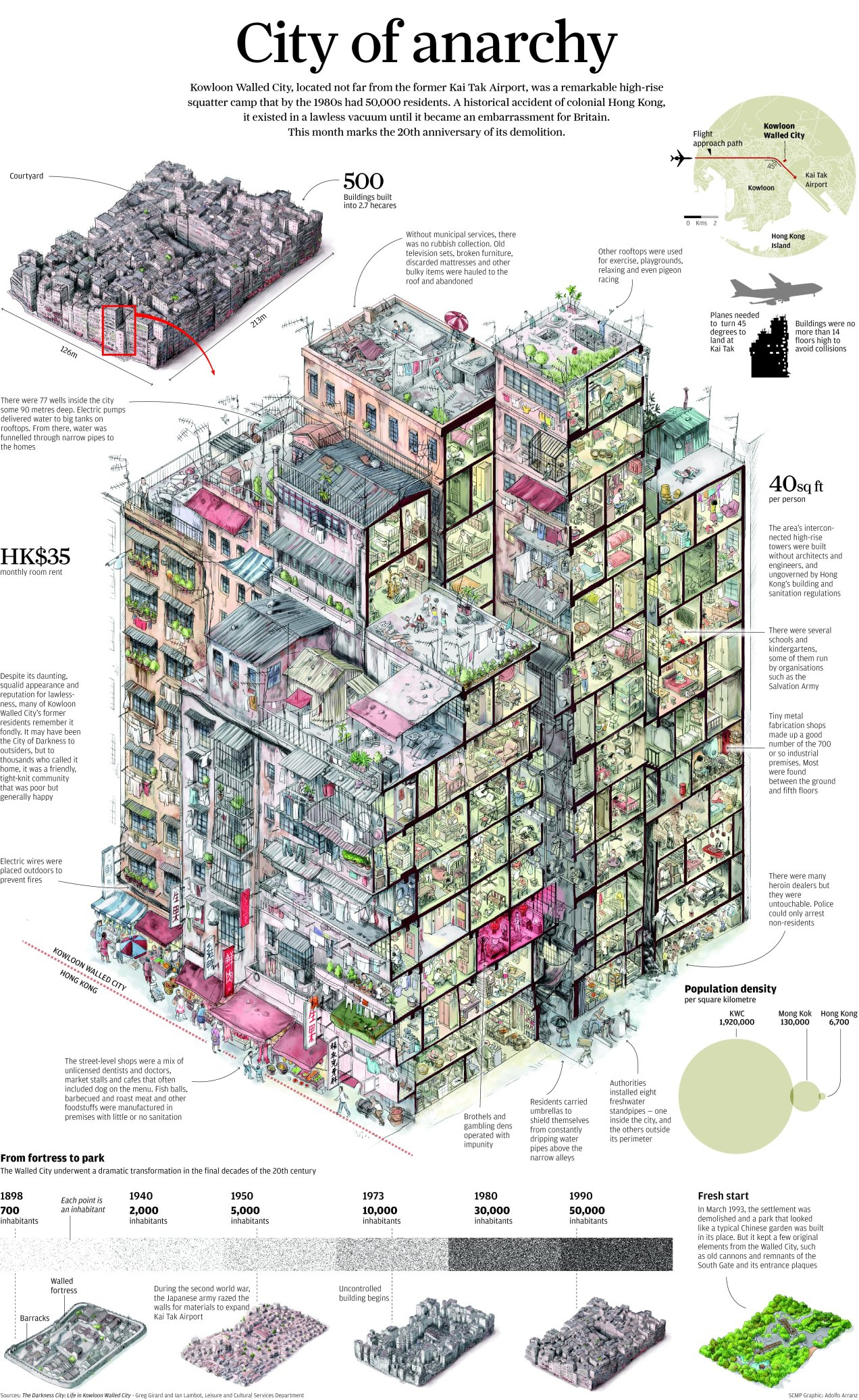 China Morning Post infographic of Kowloon Walled City