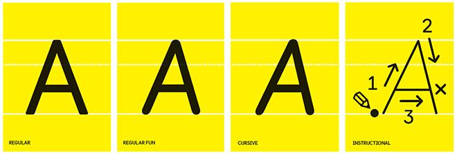 Castledown font
