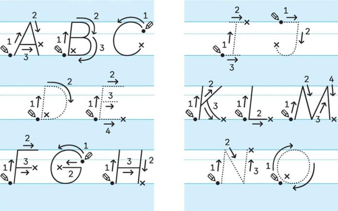 Castledown font - instructional