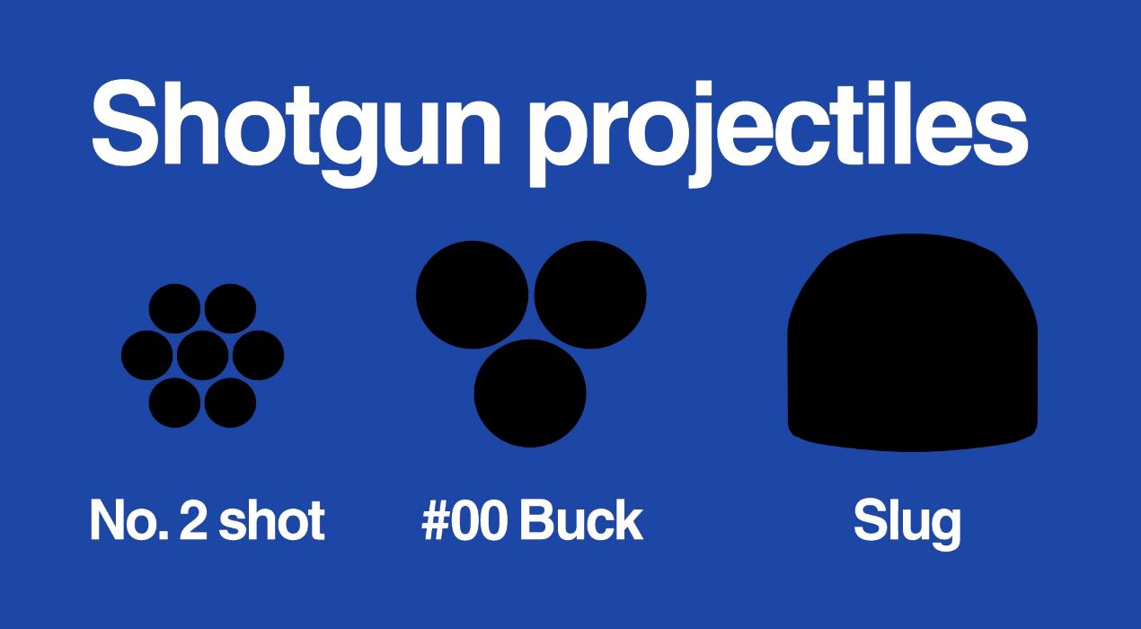 Ahoy - Shotgun projectiles