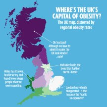 Where is everybody fattest in the UK?