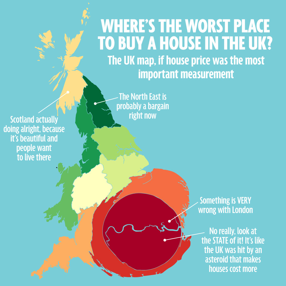 How much is a house in the UK?