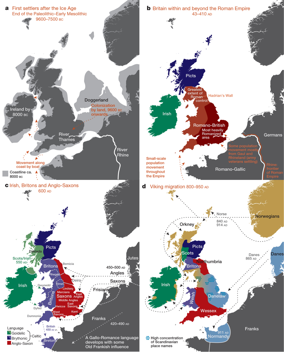 Major events in the peopling of the British Isles.