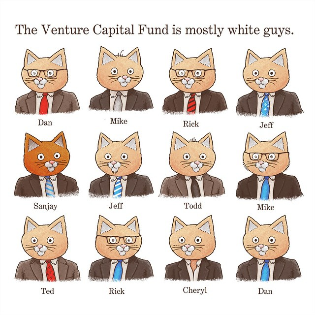 The Venture Capital Fund