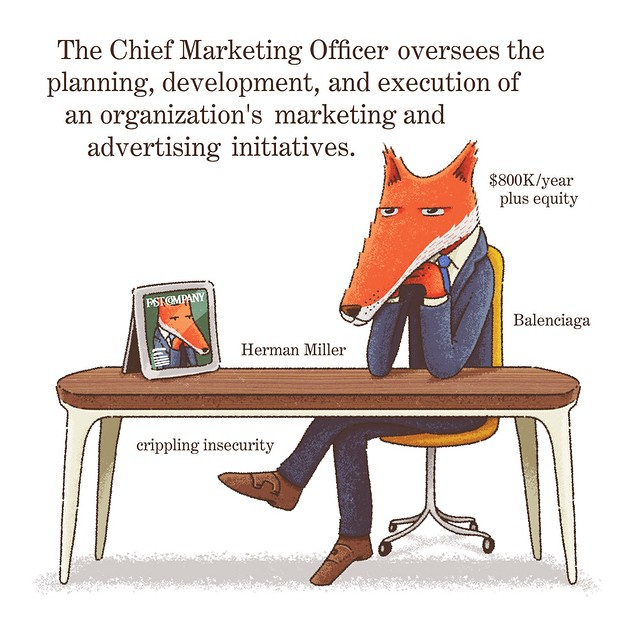 The Chief Marketing Officer