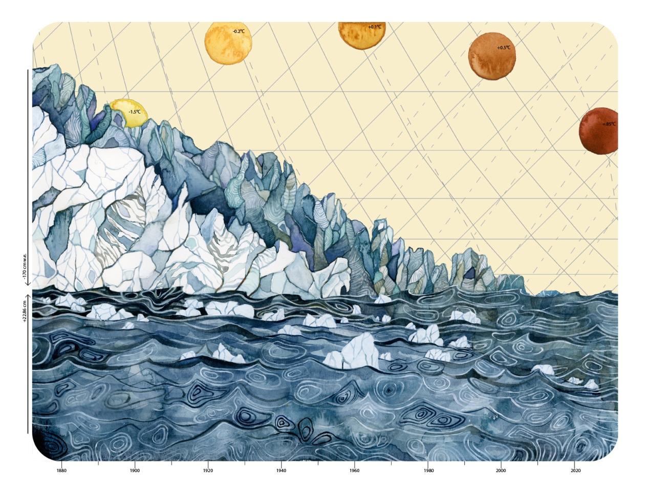 Jill Pelto - Climate change art