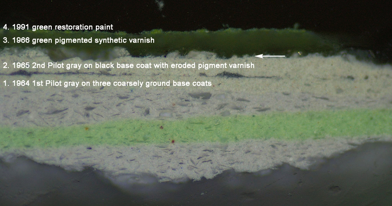 A cross section of paint layers
