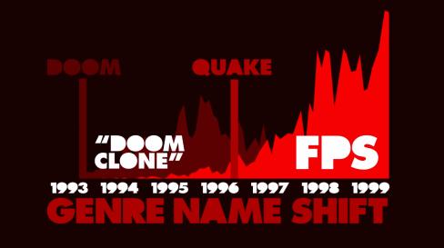Quake FPS genre