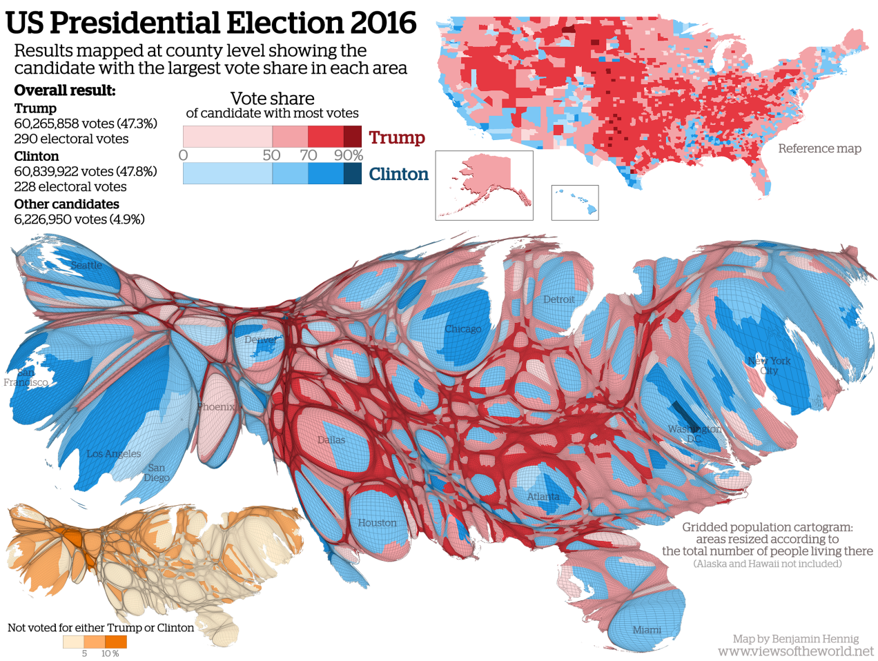 Cartogram of the 2016 US election results