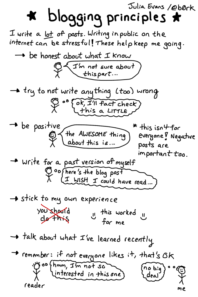 Julia Evans' blogging principles